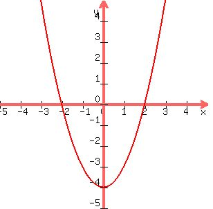 plot-formula.mpl_